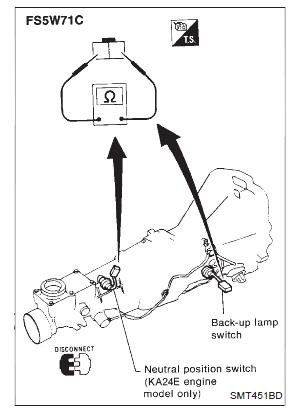 2001 nissan frontier reverse light switch