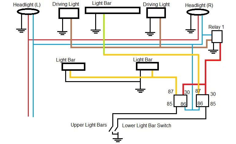 extra driving lights - wiring