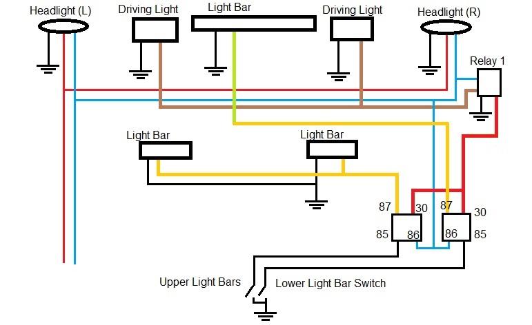 driving light wiring nissan an