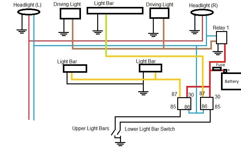 the best way to wire 5 led lights