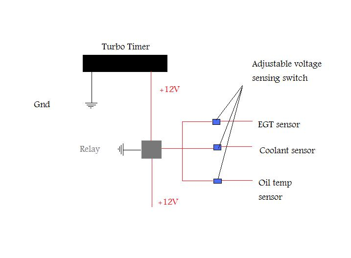 Exelent Turbo Timer Wiring Frieze - Simple Wiring Diagram ...