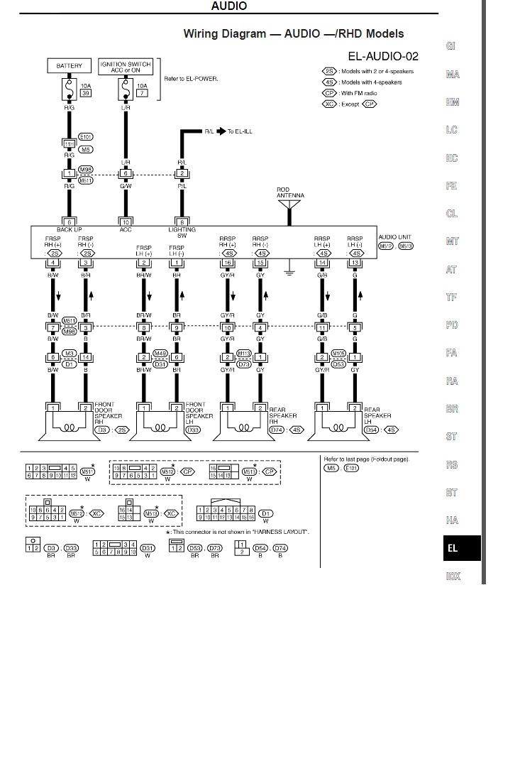 2674 International Wiring Diagrams Model Another Blog About 1996 Diagram Peterbilt